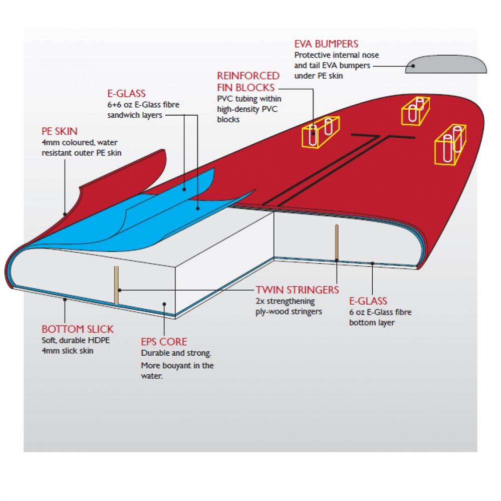 Surf School Boards Beginner Surf boards